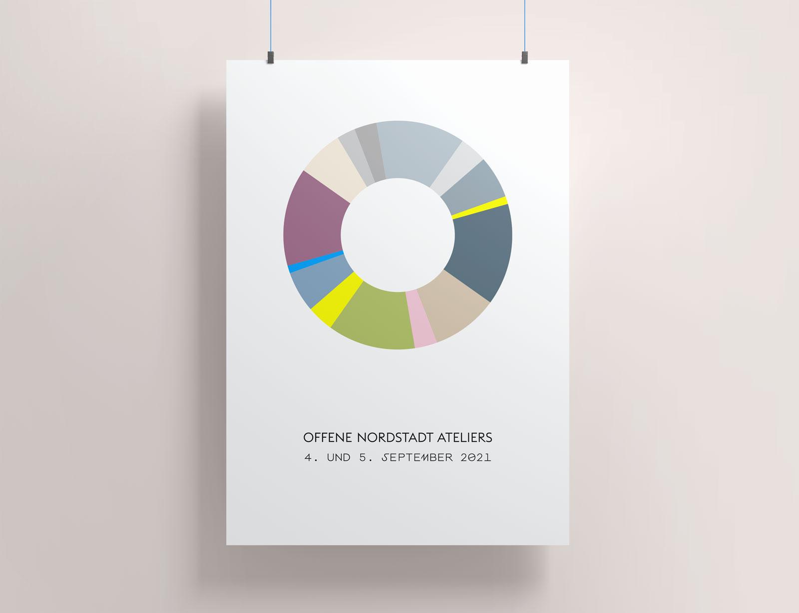 Poster-mockup-ONA21-godesign